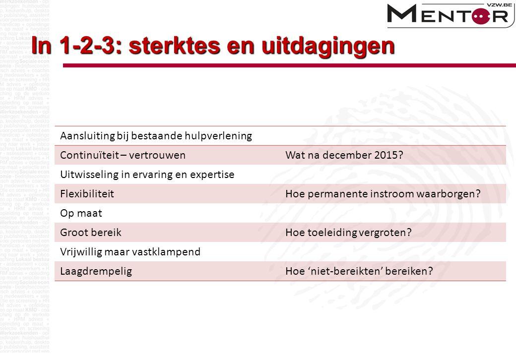 In 1-2-3: sterktes en uitdagingen Aansluiting bij bestaande hulpverlening Continuïteit – vertrouwenWat na december 2015? Uitwisseling in ervaring en e
