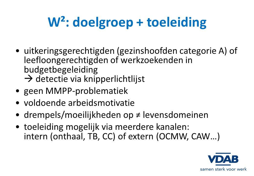 W²: doelgroep + toeleiding uitkeringsgerechtigden (gezinshoofden categorie A) of leefloongerechtigden of werkzoekenden in budgetbegeleiding  detectie