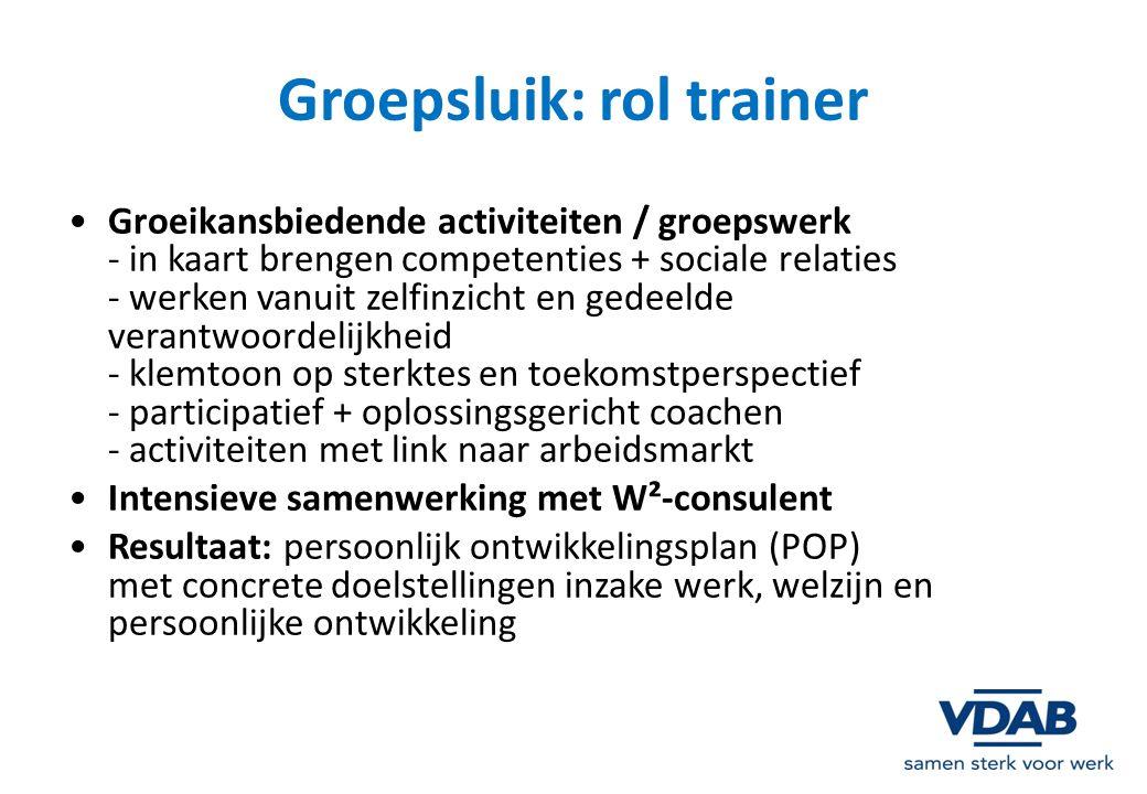 Groepsluik: rol trainer Groeikansbiedende activiteiten / groepswerk - in kaart brengen competenties + sociale relaties - werken vanuit zelfinzicht en