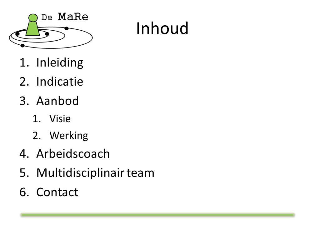 Inhoud 1.Inleiding 2.Indicatie 3.Aanbod 1.Visie 2.Werking 4.Arbeidscoach 5.Multidisciplinair team 6.Contact