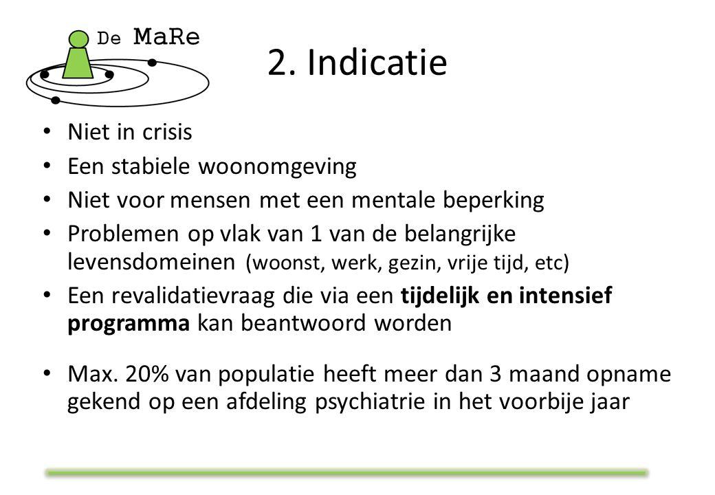 2. Indicatie Niet in crisis Een stabiele woonomgeving Niet voor mensen met een mentale beperking Problemen op vlak van 1 van de belangrijke levensdome
