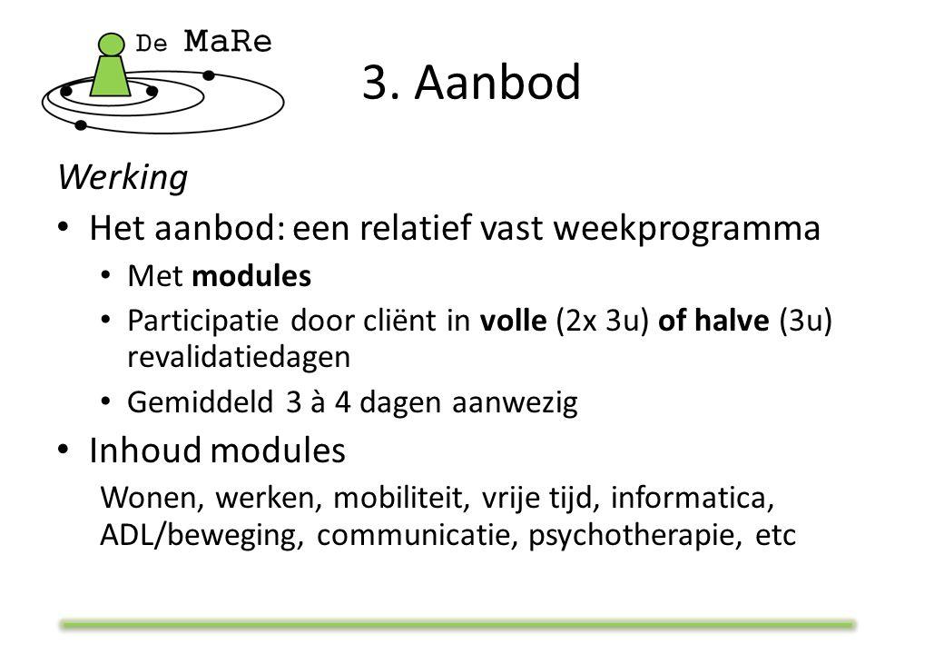 3. Aanbod Werking Het aanbod: een relatief vast weekprogramma Met modules Participatie door cliënt in volle (2x 3u) of halve (3u) revalidatiedagen Gem