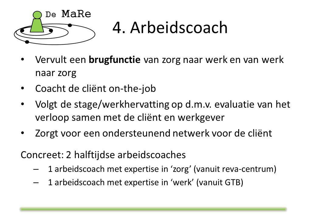 4. Arbeidscoach Vervult een brugfunctie van zorg naar werk en van werk naar zorg Coacht de cliënt on-the-job Volgt de stage/werkhervatting op d.m.v. e
