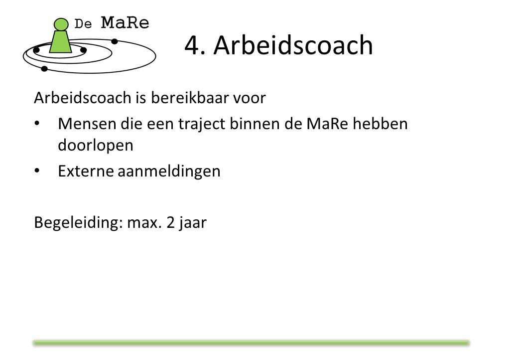 4. Arbeidscoach Arbeidscoach is bereikbaar voor Mensen die een traject binnen de MaRe hebben doorlopen Externe aanmeldingen Begeleiding: max. 2 jaar