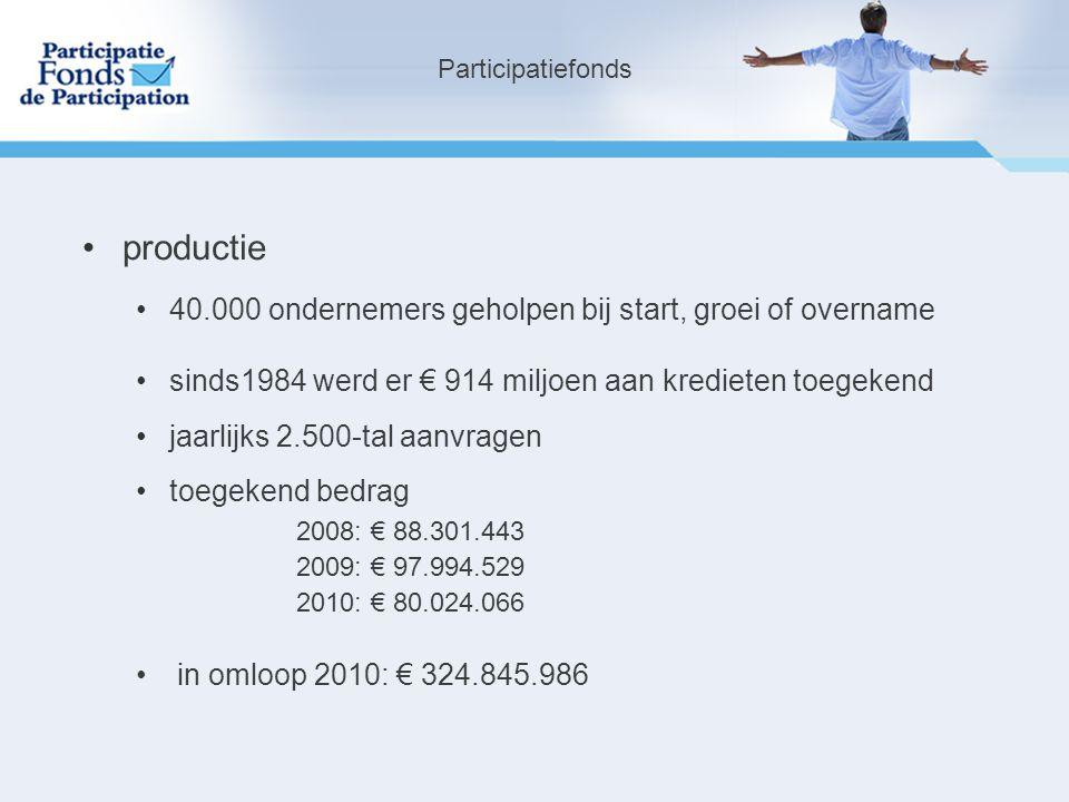 productie 40.000 ondernemers geholpen bij start, groei of overname sinds1984 werd er € 914 miljoen aan kredieten toegekend jaarlijks 2.500-tal aanvragen toegekend bedrag 2008: € 88.301.443 2009: € 97.994.529 2010: € 80.024.066 in omloop 2010: € 324.845.986 Participatiefonds