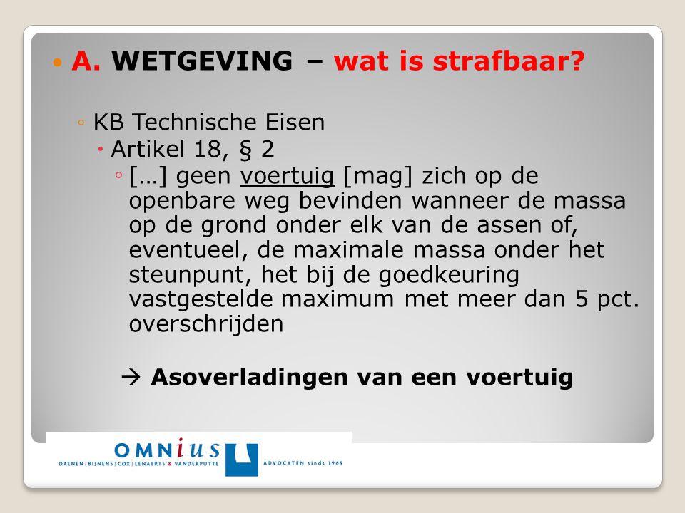 A. WETGEVING – wat is strafbaar? ◦KB Technische Eisen  Artikel 18, § 2 ◦ […] geen voertuig [mag] zich op de openbare weg bevinden wanneer de massa op