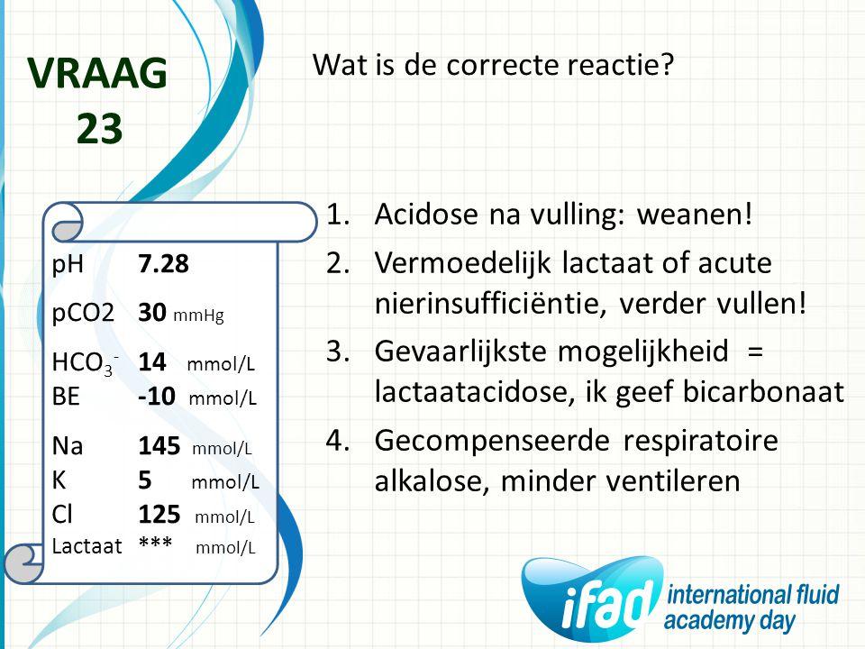 Wat is de correcte reactie? VRAAG 23 1.Acidose na vulling: weanen! 2.Vermoedelijk lactaat of acute nierinsufficiëntie, verder vullen! 3.Gevaarlijkste
