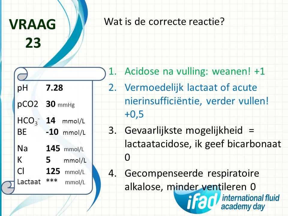 Wat is de correcte reactie? VRAAG 23 1.Acidose na vulling: weanen! +1 2.Vermoedelijk lactaat of acute nierinsufficiëntie, verder vullen! +0,5 3.Gevaar