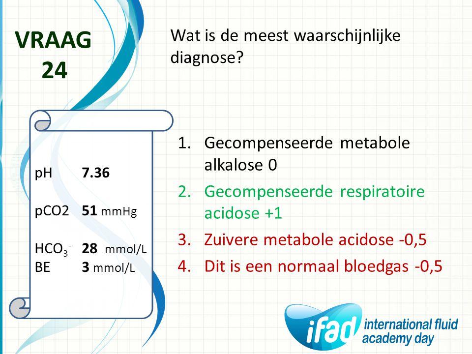 Wat is de meest waarschijnlijke diagnose? VRAAG 24 1.Gecompenseerde metabole alkalose 0 2.Gecompenseerde respiratoire acidose +1 3.Zuivere metabole ac