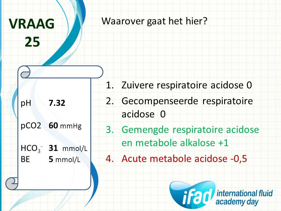 Waarover gaat het hier? VRAAG 25 1.Zuivere respiratoire acidose 0 2.Gecompenseerde respiratoire acidose 0 3.Gemengde respiratoire acidose en metabole