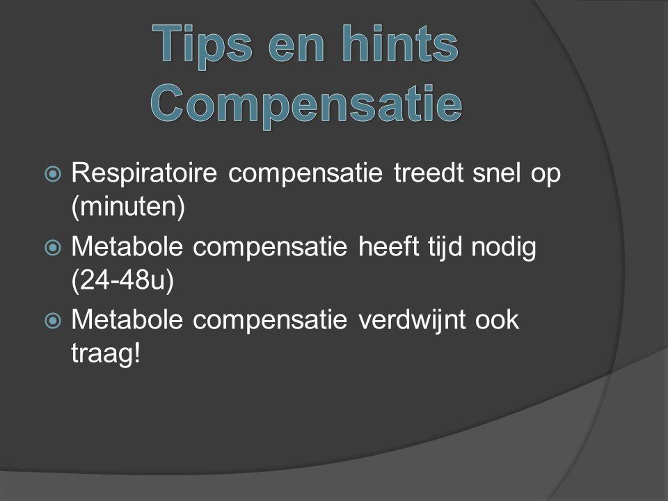  Respiratoire compensatie treedt snel op (minuten)  Metabole compensatie heeft tijd nodig (24-48u)  Metabole compensatie verdwijnt ook traag!