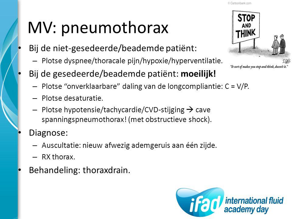 MV: pneumothorax Bij de niet-gesedeerde/beademde patiënt: – Plotse dyspnee/thoracale pijn/hypoxie/hyperventilatie. Bij de gesedeerde/beademde patiënt: