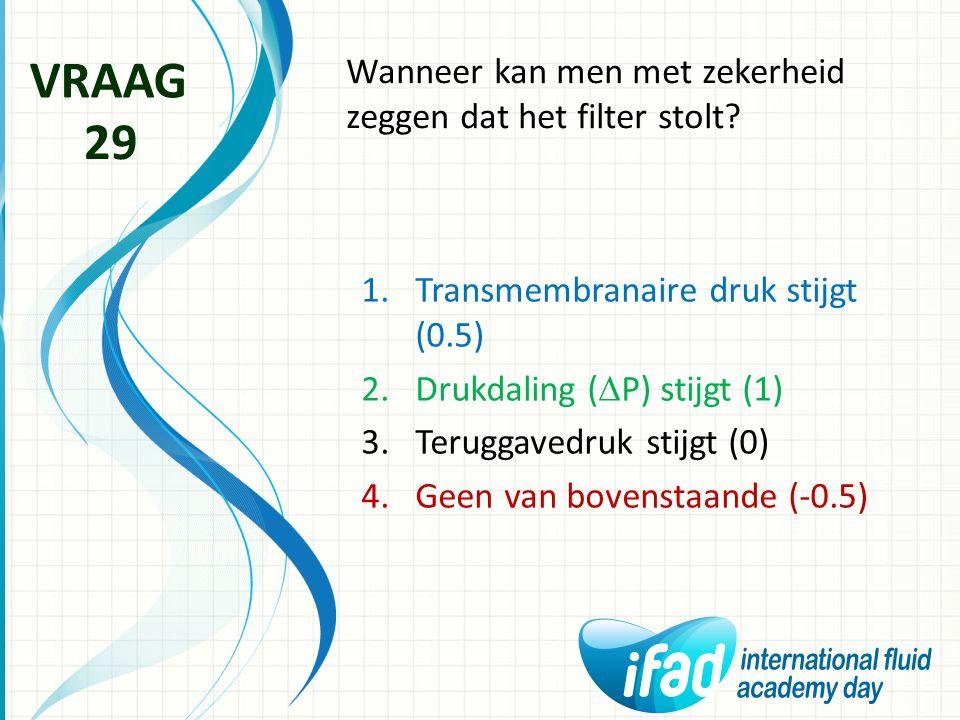 Wanneer kan men met zekerheid zeggen dat het filter stolt? VRAAG 29 1.Transmembranaire druk stijgt (0.5) 2.Drukdaling (  P) stijgt (1) 3.Teruggavedru