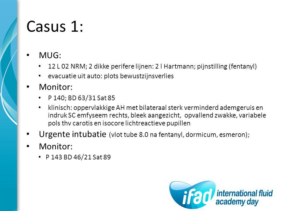 Casus 1: MUG: 12 L 02 NRM; 2 dikke perifere lijnen: 2 l Hartmann; pijnstilling (fentanyl) evacuatie uit auto: plots bewustzijnsverlies Monitor: P 140;