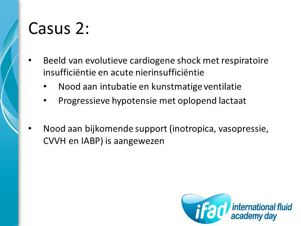 Casus 2: Beeld van evolutieve cardiogene shock met respiratoire insufficiëntie en acute nierinsufficiëntie Nood aan intubatie en kunstmatige ventilati