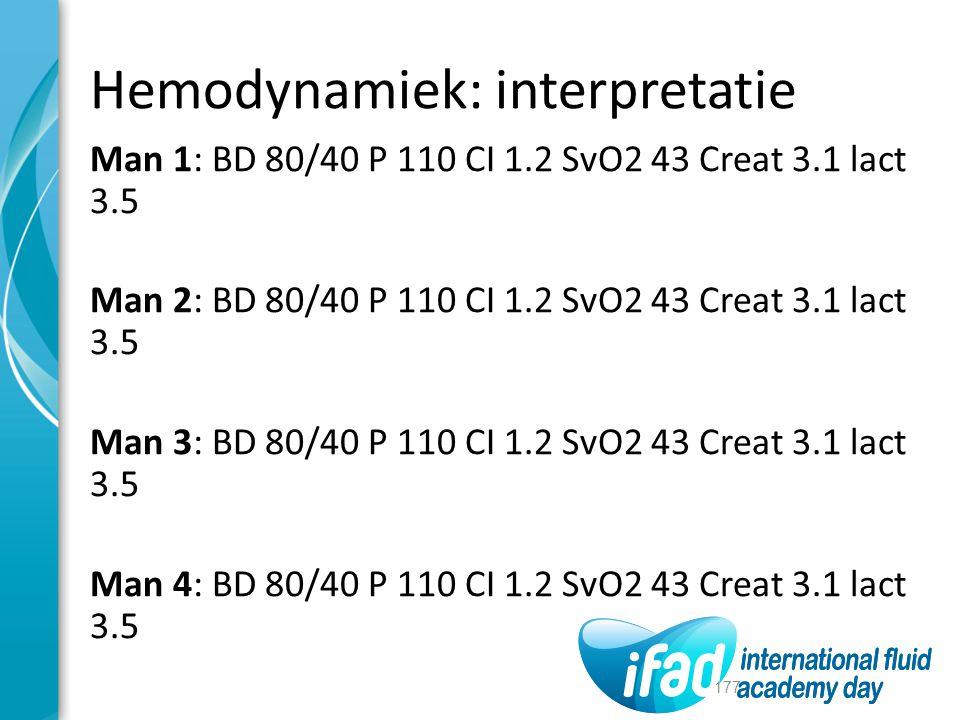 Hemodynamiek: interpretatie Man 1: BD 80/40 P 110 CI 1.2 SvO2 43 Creat 3.1 lact 3.5 Man 2: BD 80/40 P 110 CI 1.2 SvO2 43 Creat 3.1 lact 3.5 Man 3: BD