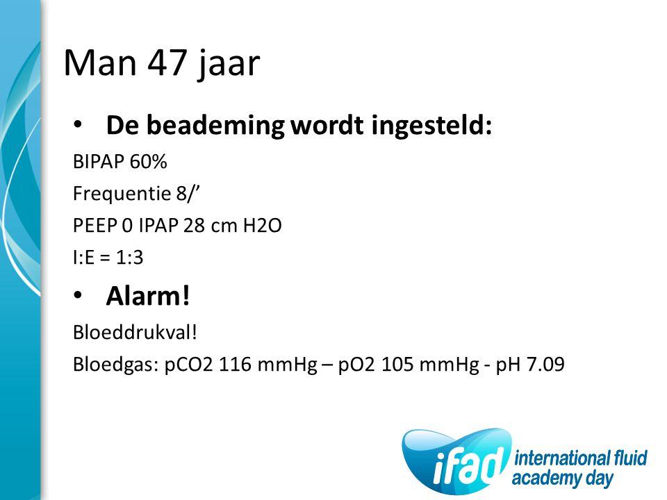 Man 47 jaar De beademing wordt ingesteld: BIPAP 60% Frequentie 8/' PEEP 0 IPAP 28 cm H2O I:E = 1:3 Alarm! Bloeddrukval! Bloedgas: pCO2 116 mmHg – pO2