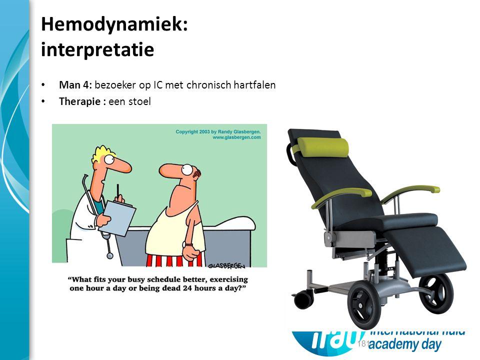 Man 4: bezoeker op IC met chronisch hartfalen Therapie : een stoel 181 Hemodynamiek: interpretatie