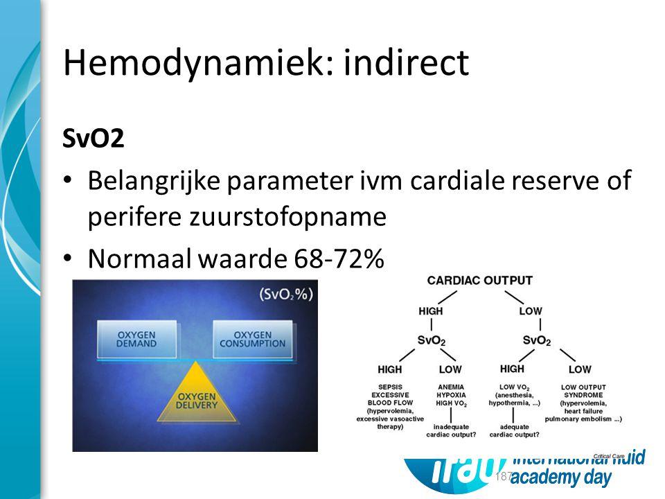 Hemodynamiek: indirect SvO2 Belangrijke parameter ivm cardiale reserve of perifere zuurstofopname Normaal waarde 68-72% 187