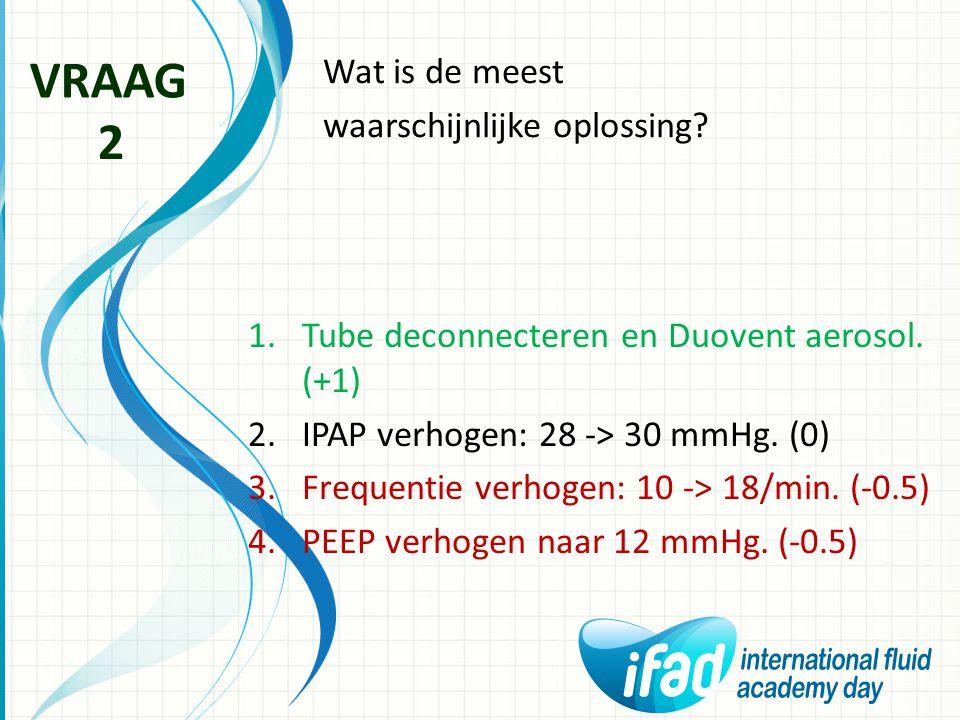 Wat is de meest waarschijnlijke oplossing? VRAAG 2 1.Tube deconnecteren en Duovent aerosol. (+1) 2.IPAP verhogen: 28 -> 30 mmHg. (0) 3.Frequentie verh