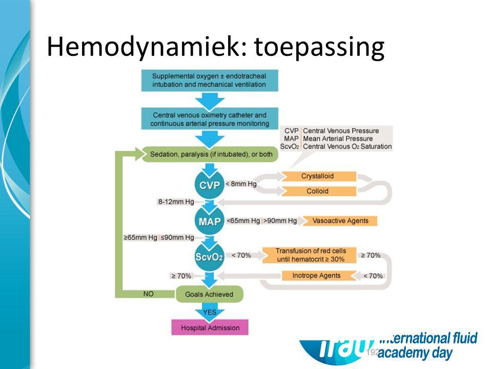 Hemodynamiek: toepassing 192