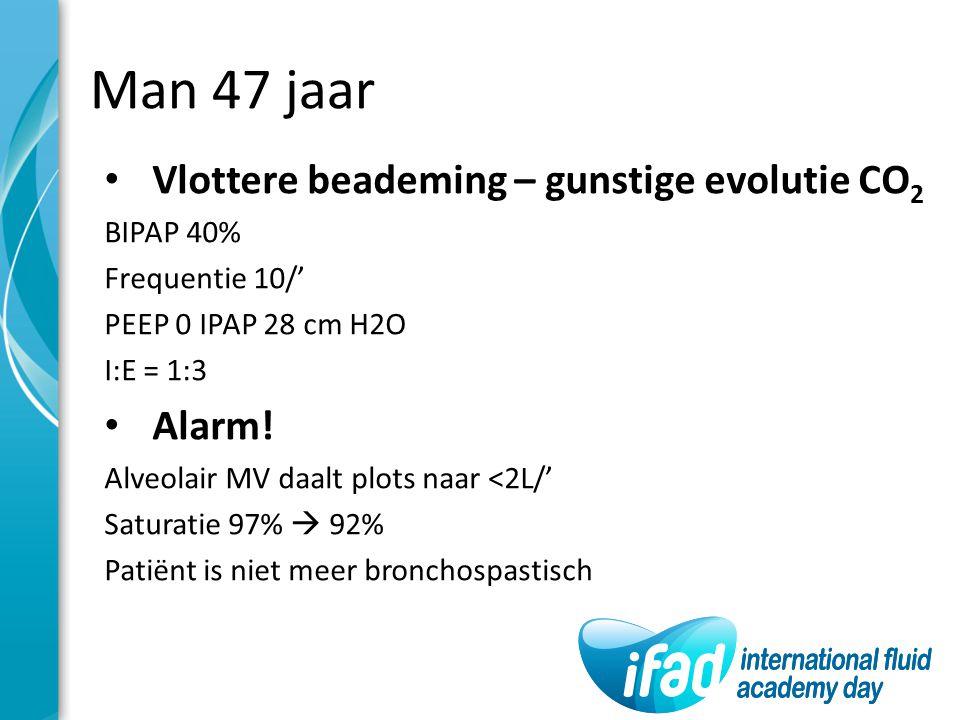 Man 47 jaar Vlottere beademing – gunstige evolutie CO 2 BIPAP 40% Frequentie 10/' PEEP 0 IPAP 28 cm H2O I:E = 1:3 Alarm! Alveolair MV daalt plots naar