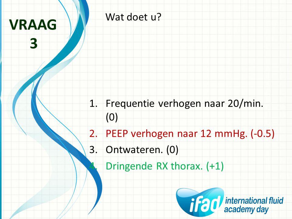 Wat doet u? VRAAG 3 1.Frequentie verhogen naar 20/min. (0) 2.PEEP verhogen naar 12 mmHg. (-0.5) 3.Ontwateren. (0) 4.Dringende RX thorax. (+1)