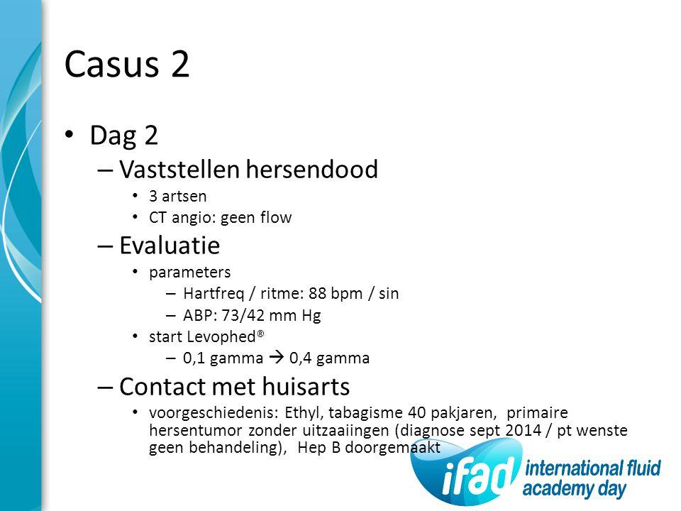 Casus 2 Dag 2 – Vaststellen hersendood 3 artsen CT angio: geen flow – Evaluatie parameters – Hartfreq / ritme: 88 bpm / sin – ABP: 73/42 mm Hg start L