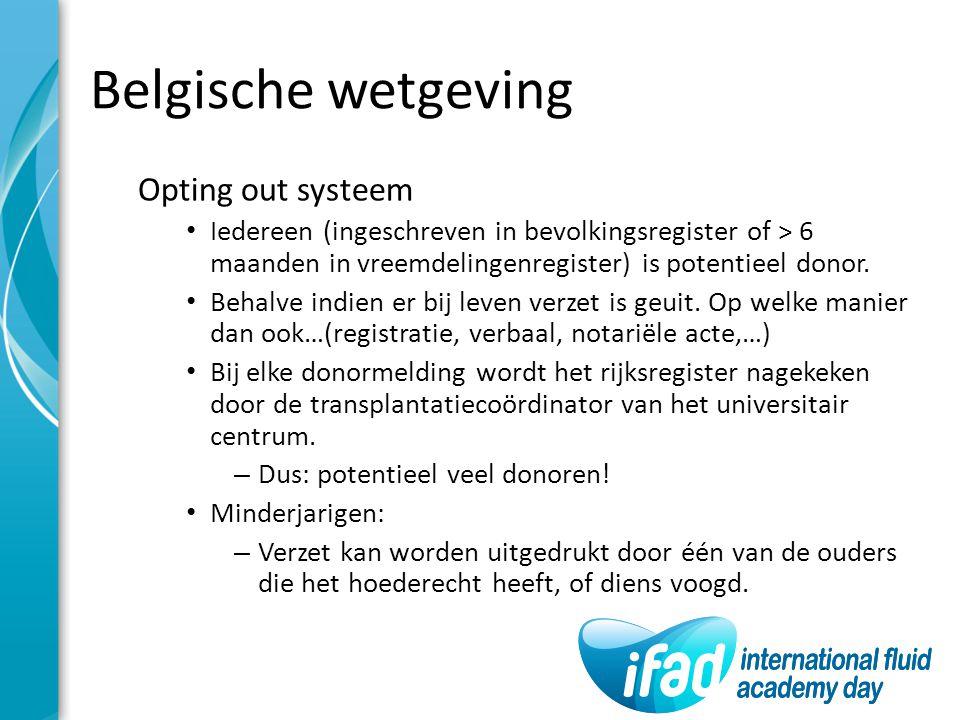 Belgische wetgeving Opting out systeem Iedereen (ingeschreven in bevolkingsregister of > 6 maanden in vreemdelingenregister) is potentieel donor. Beha