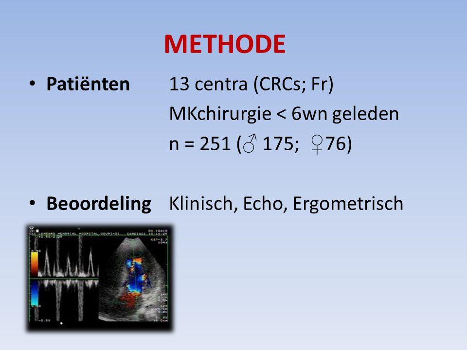 METHODE Patiënten13 centra (CRCs; Fr) MKchirurgie < 6wn geleden n = 251 ( ♂ 175; ♀ 76) BeoordelingKlinisch, Echo, Ergometrisch