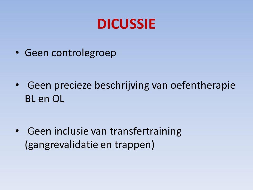 DICUSSIE Geen controlegroep Geen precieze beschrijving van oefentherapie BL en OL Geen inclusie van transfertraining (gangrevalidatie en trappen)