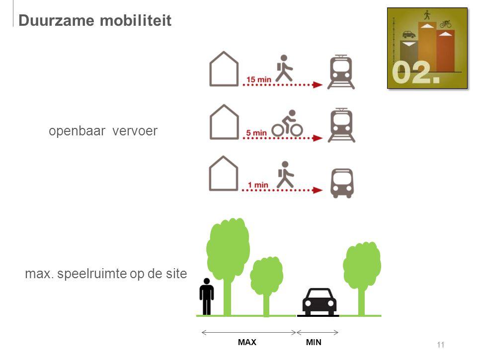 11 Duurzame mobiliteit openbaar vervoer max. speelruimte op de site MAXMIN