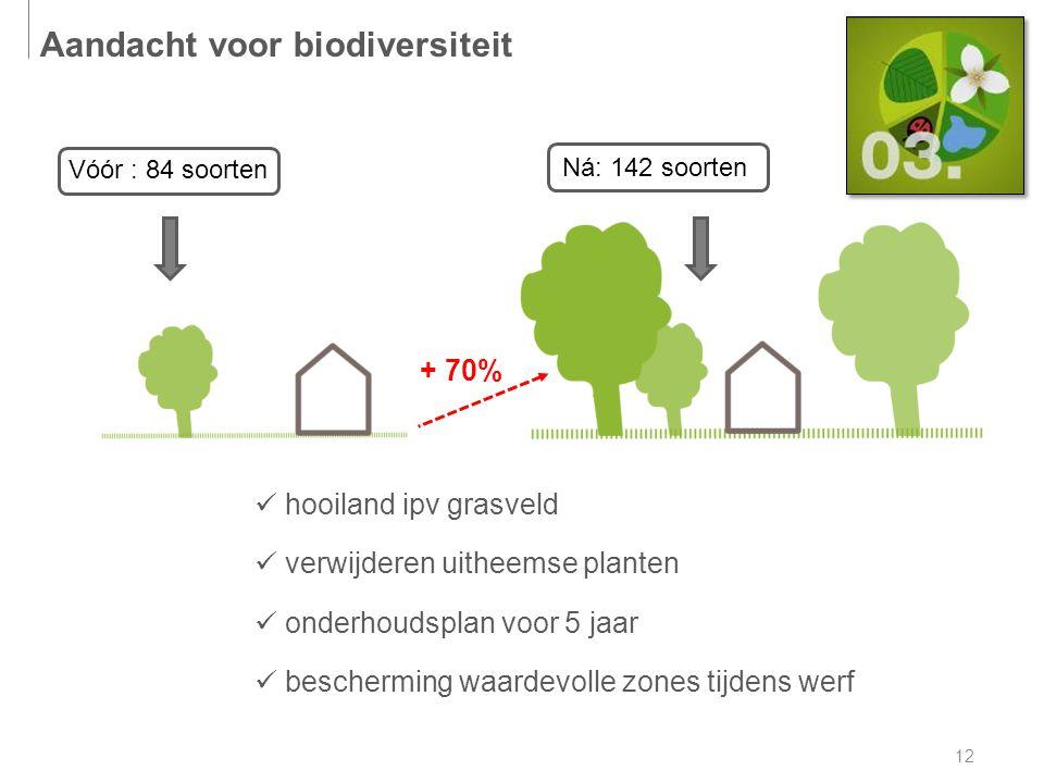 12 hooiland ipv grasveld verwijderen uitheemse planten onderhoudsplan voor 5 jaar bescherming waardevolle zones tijdens werf + 70% Aandacht voor biodiversiteit Vóór : 84 soorten Ná: 142 soorten