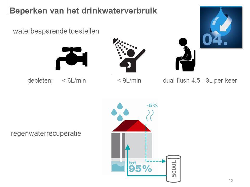 13 5000L regenwaterrecuperatie waterbesparende toestellen Beperken van het drinkwaterverbruik debieten: < 6L/min< 9L/mindual flush 4.5 - 3L per keer
