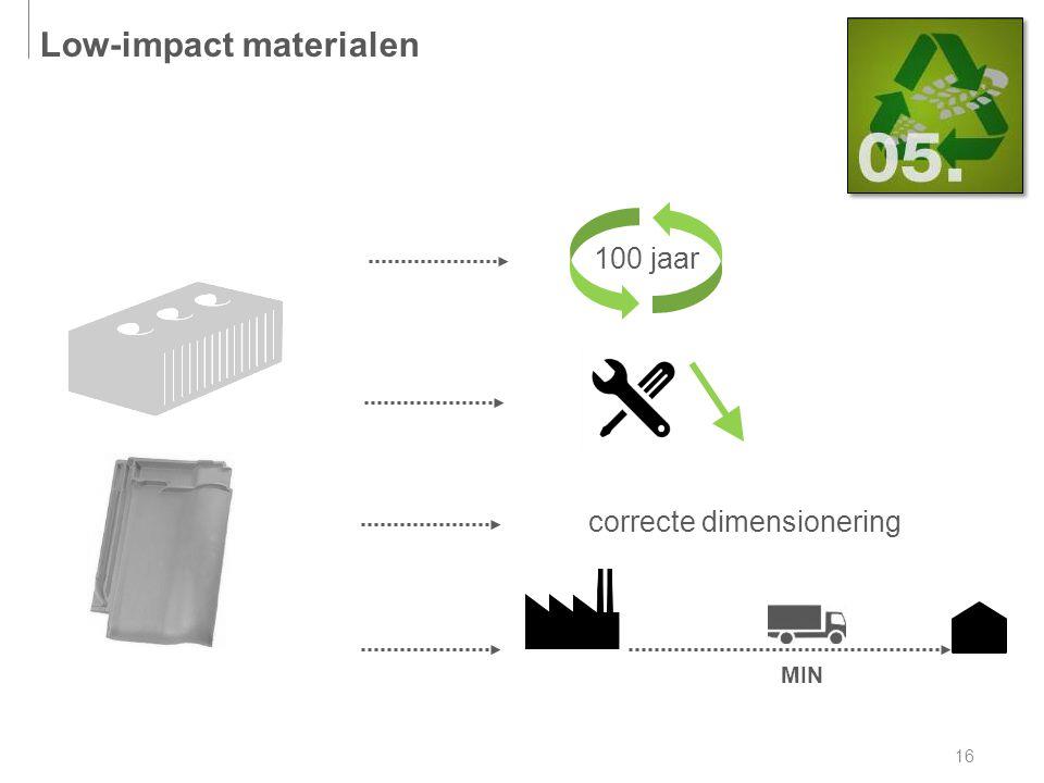 16 Low-impact materialen 100 jaar MIN correcte dimensionering
