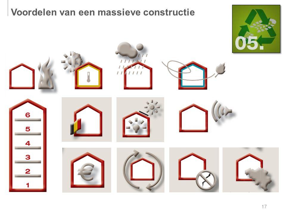 17 Voordelen van een massieve constructie