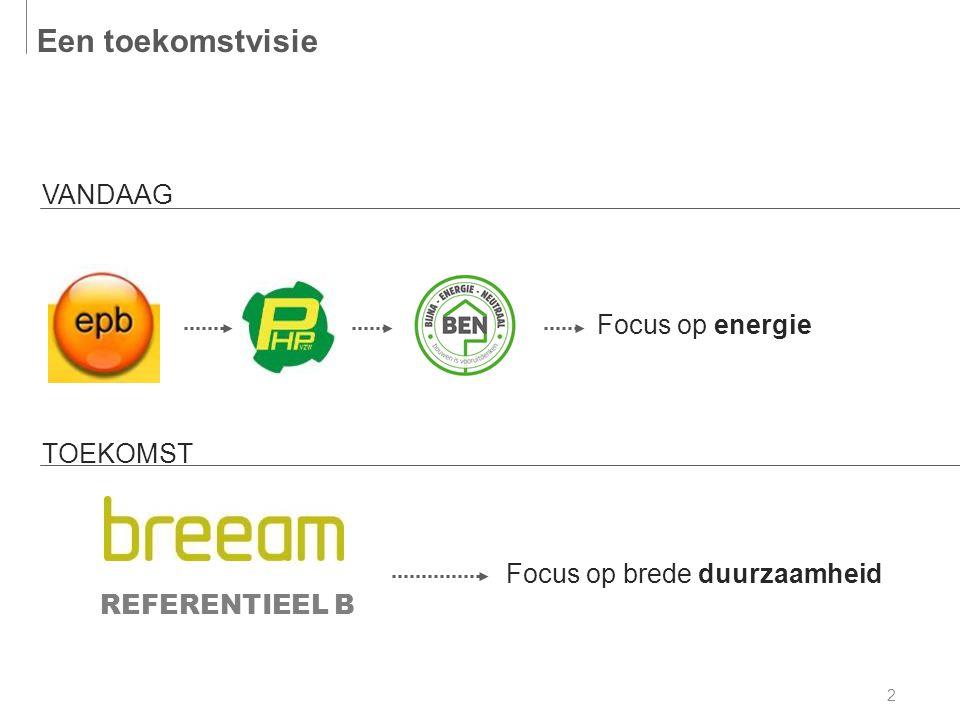 Focus op energie Focus op brede duurzaamheid VANDAAG TOEKOMST REFERENTIEEL B 2 Een toekomstvisie