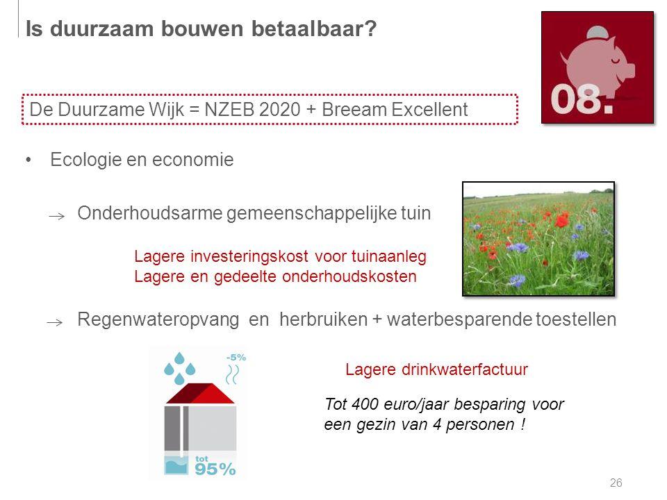 26 Ecologie en economie Onderhoudsarme gemeenschappelijke tuin Regenwateropvang en herbruiken + waterbesparende toestellen Is duurzaam bouwen betaalbaar.