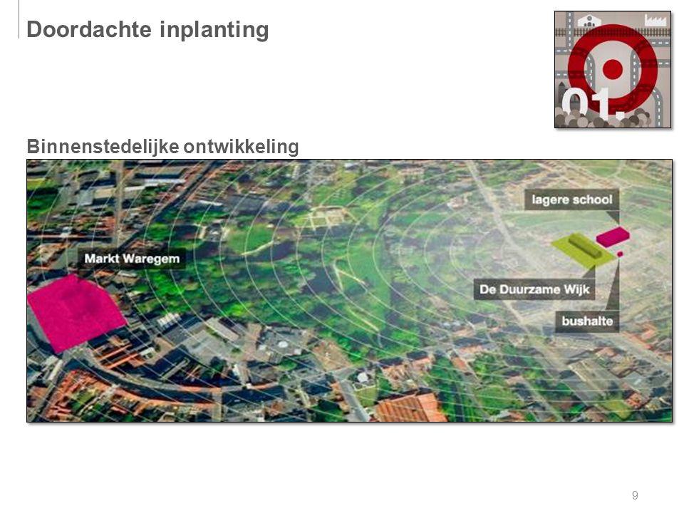 9 Binnenstedelijke ontwikkeling Doordachte inplanting