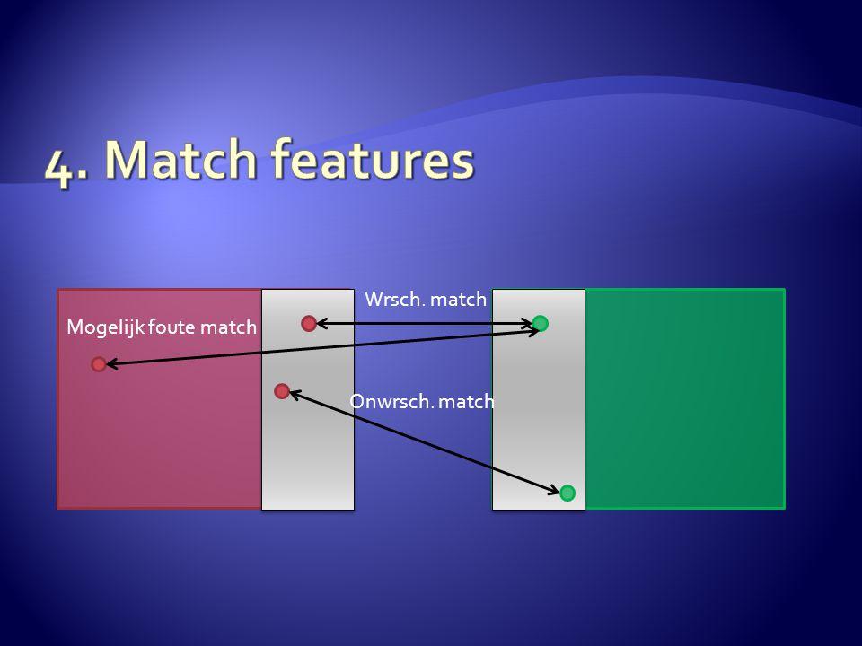 Wrsch. match Onwrsch. match Mogelijk foute match