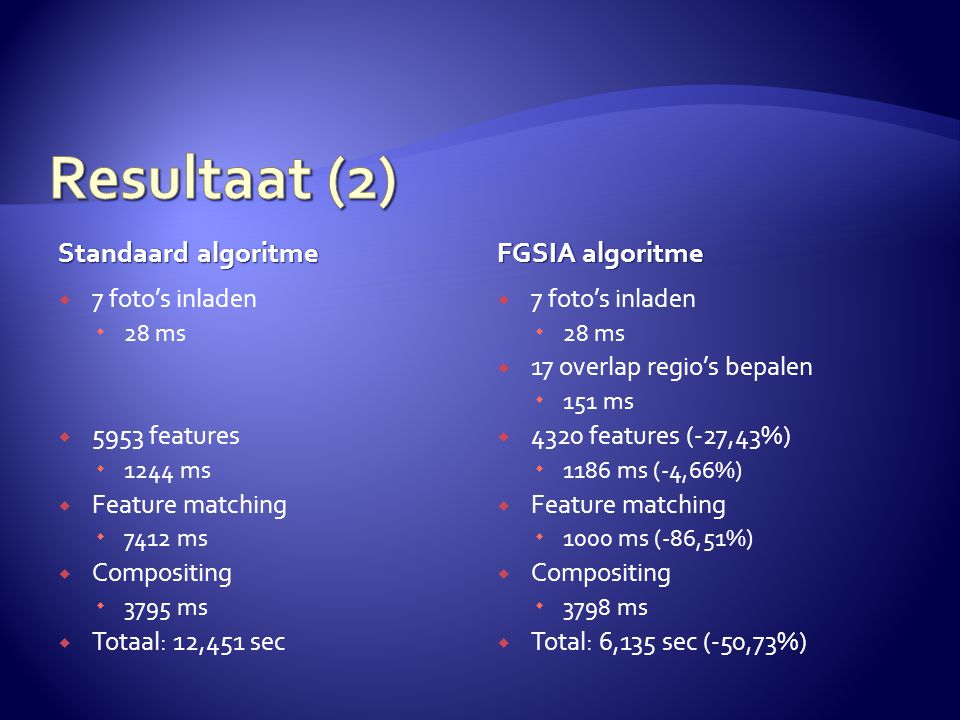 Standaard algoritme FGSIA algoritme  7 foto's inladen  28 ms  5953 features  1244 ms  Feature matching  7412 ms  Compositing  3795 ms  Totaal: 12,451 sec  7 foto's inladen  28 ms  17 overlap regio's bepalen  151 ms  4320 features (-27,43%)  1186 ms (-4,66%)  Feature matching  1000 ms (-86,51%)  Compositing  3798 ms  Total: 6,135 sec (-50,73%)