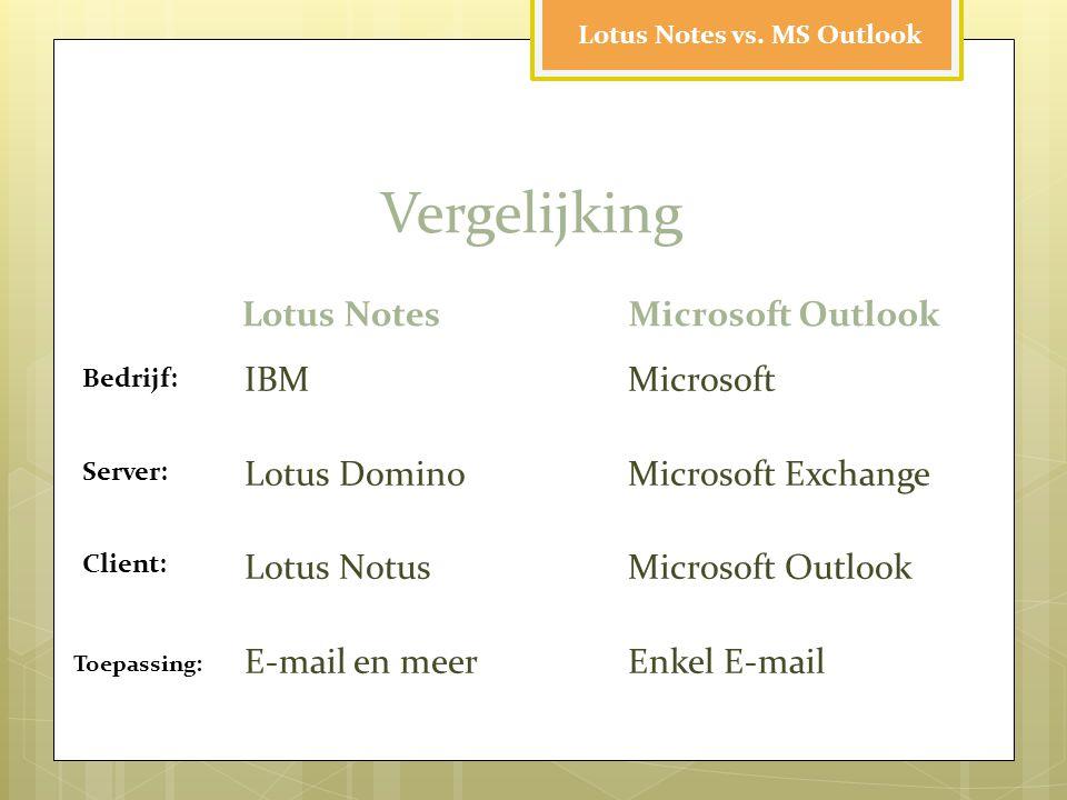 Lotus Notes Windows, Linux, AIX, IBM Microsoft Outlook Windows Ondersteuning besturingssystemen: