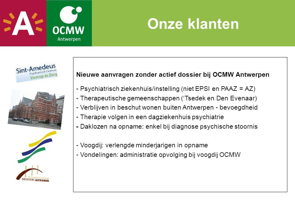 Nieuwe aanvragen zonder actief dossier bij OCMW Antwerpen - Psychiatrisch ziekenhuis/instelling (niet EPSI en PAAZ = AZ) - Therapeutische gemeenschapp