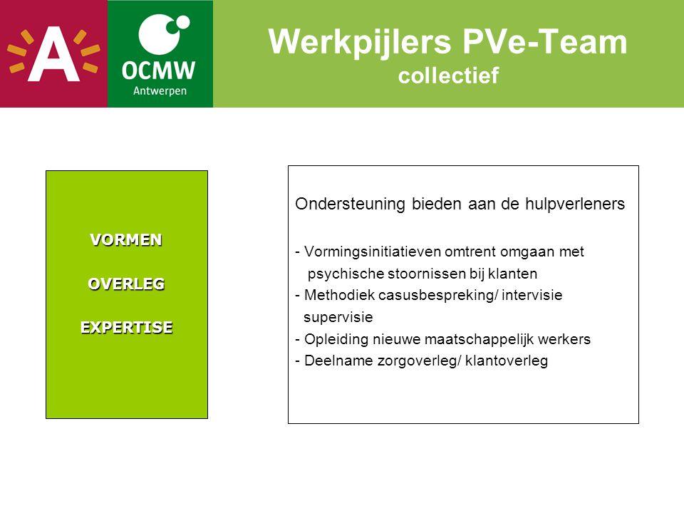 Werkpijlers PVe-Team collectiefVORMENOVERLEGEXPERTISE Ondersteuning bieden aan de hulpverleners - Vormingsinitiatieven omtrent omgaan met psychische s