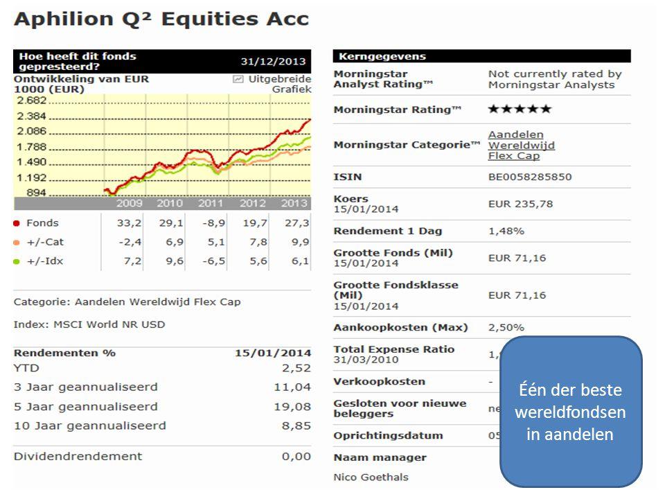 12/12/201434 Één der beste wereldfondsen in aandelen