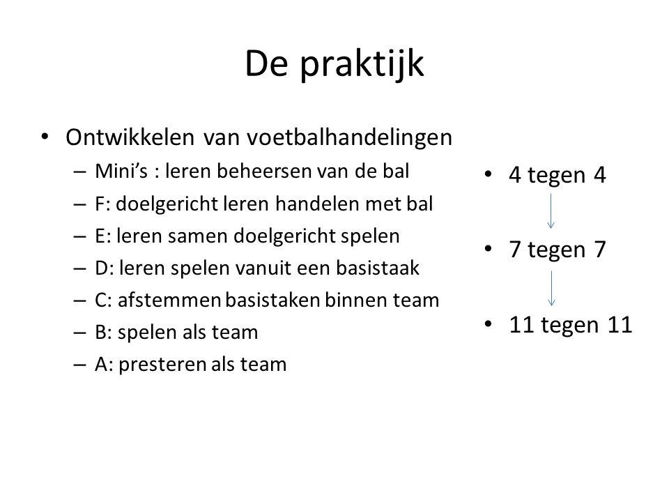 De praktijk Ontwikkelen van voetbalhandelingen – Mini's : leren beheersen van de bal – F: doelgericht leren handelen met bal – E: leren samen doelgeri