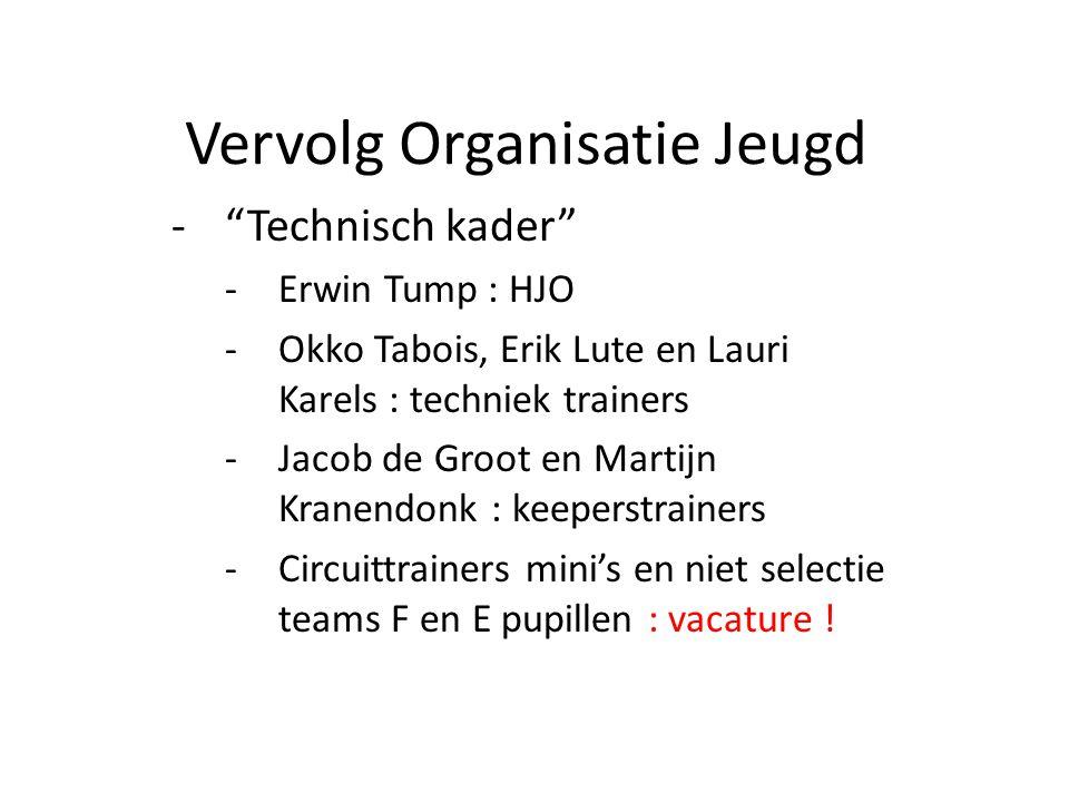 """Vervolg Organisatie Jeugd -""""Technisch kader"""" -Erwin Tump : HJO -Okko Tabois, Erik Lute en Lauri Karels : techniek trainers -Jacob de Groot en Martijn"""