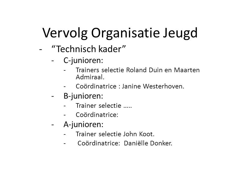 """Vervolg Organisatie Jeugd -""""Technisch kader"""" -C-junioren: -Trainers selectie Roland Duin en Maarten Admiraal. -Coördinatrice : Janine Westerhoven. -B-"""