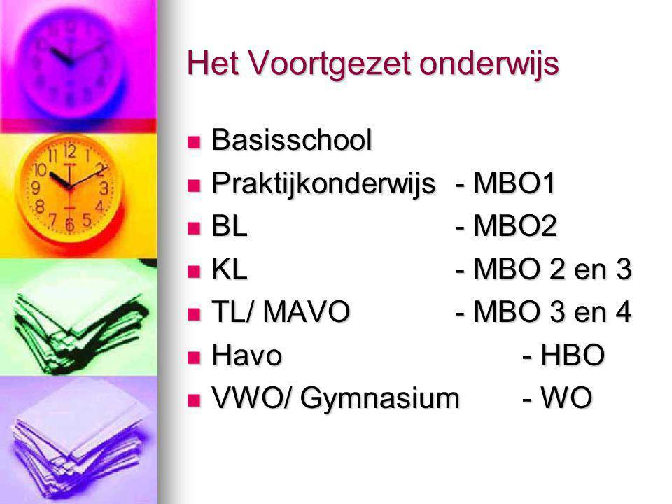 Het Voortgezet onderwijs Basisschool Basisschool Praktijkonderwijs- MBO1 Praktijkonderwijs- MBO1 BL - MBO2 BL - MBO2 KL- MBO 2 en 3 KL- MBO 2 en 3 TL/
