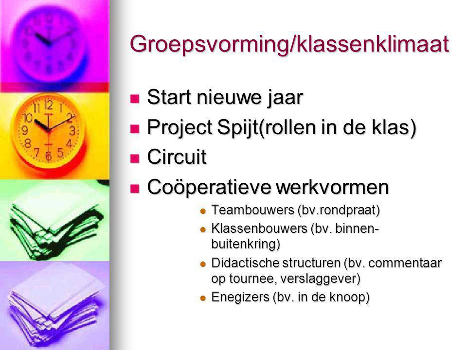 Groepsvorming/klassenklimaat Start nieuwe jaar Start nieuwe jaar Project Spijt(rollen in de klas) Project Spijt(rollen in de klas) Circuit Circuit Coö